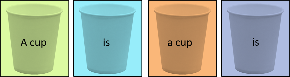 A cup is a cup is a cup… Notreally!